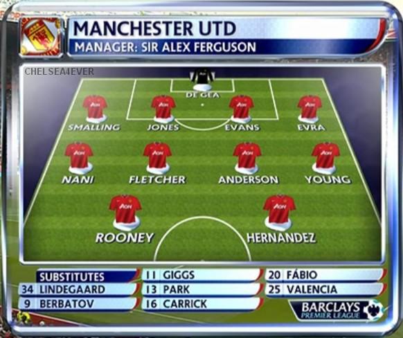تشكيلة مانشستر يونايتد 2008