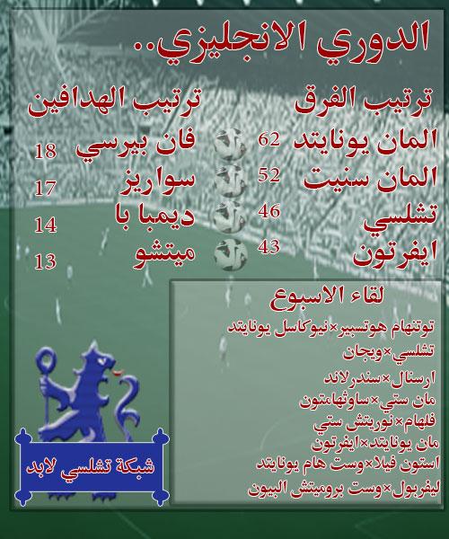 الاسبوع الاول مجله الدوري الانجليزي